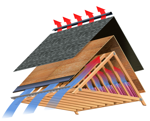 Total Roofing System Impact Roofing
